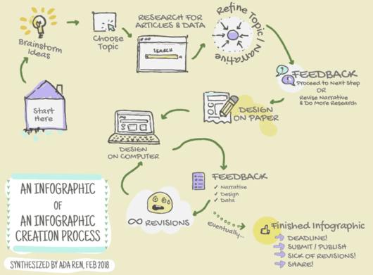 SLI-Infographic